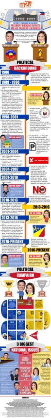 106ef-gettingtoknowyournewleaders3apresidentrodrigoduterteandvicepresidentlenirobredo