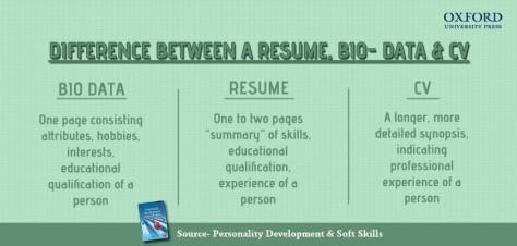 pagkakaiba ng bio-data, resume at curriculum vitae